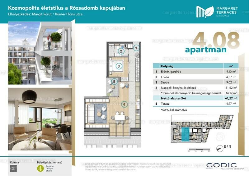 Margaret Terraces by HomeWork - 3 szoba erkéllyel