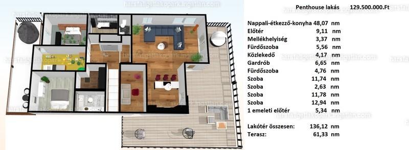 Hársfaliget Lakópark - 5 szoba erkéllyel
