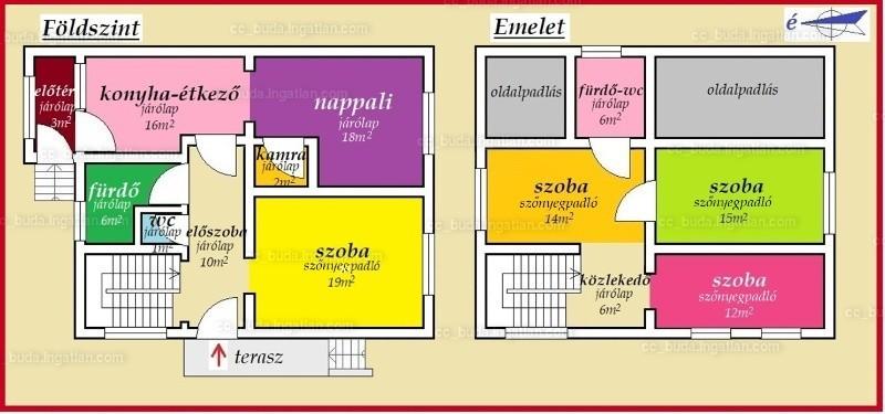 Ingatlan, eladó ház, Harta, Bács-Kiskun , 150 m2